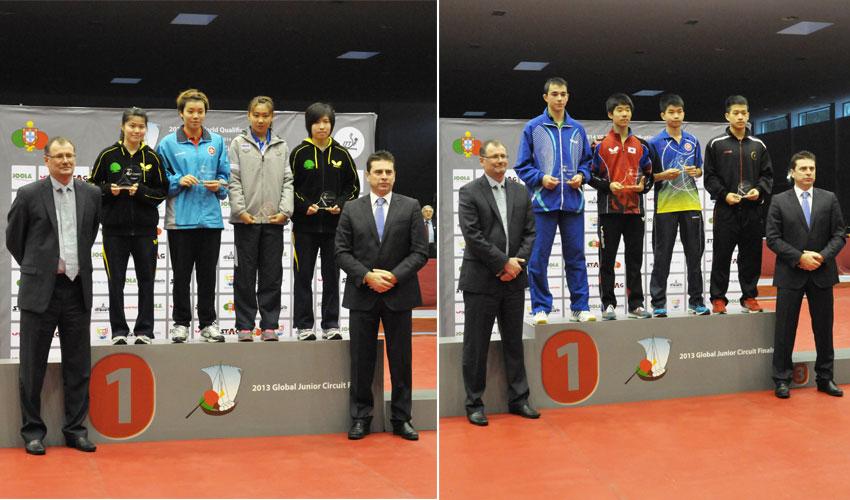 Final do Circuito Mundial dominada pelos asiáticos
