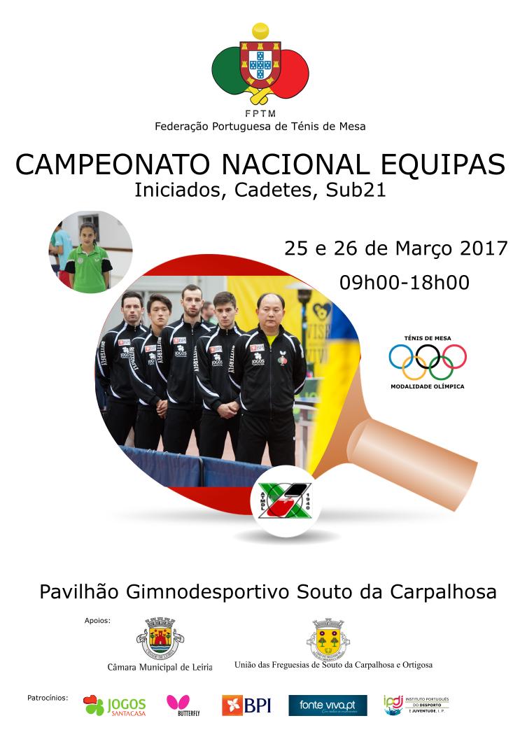 Campeonato Nacional Equipas – Iniciados, Cadetes e Sub-21