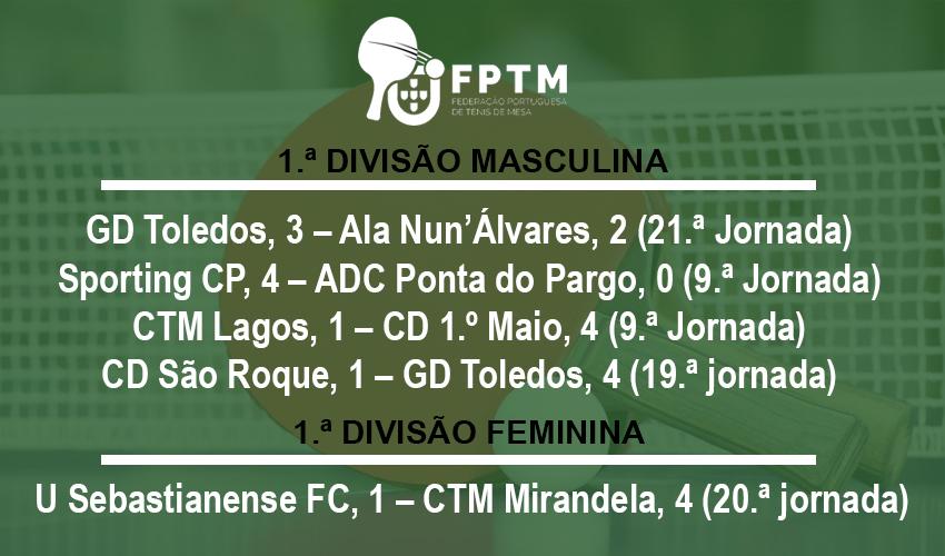 Resultados dos Campeonatos Nacionais da 1.ª Divisão