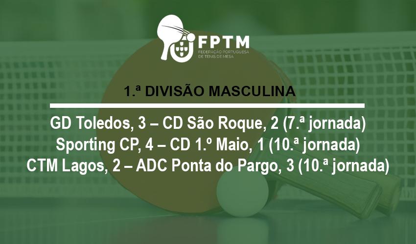 Toledos, Sporting e Ponta do Pargo vencem na 1.ª Divisão masculina